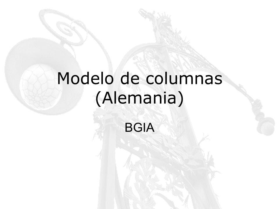 Modelo de columnas (Alemania)