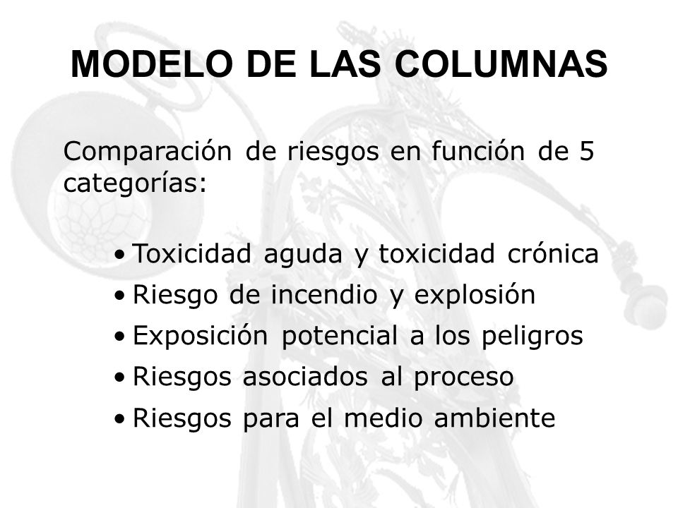 MODELO DE LAS COLUMNASComparación de riesgos en función de 5 categorías: Toxicidad aguda y toxicidad crónica.