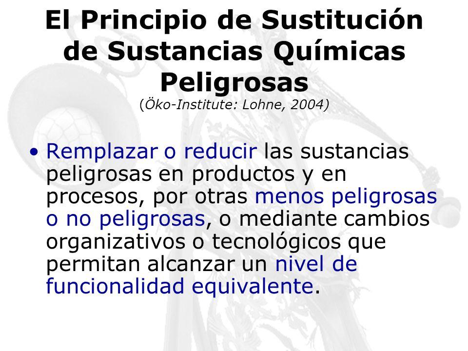 El Principio de Sustitución de Sustancias Químicas Peligrosas (Öko-Institute: Lohne, 2004)