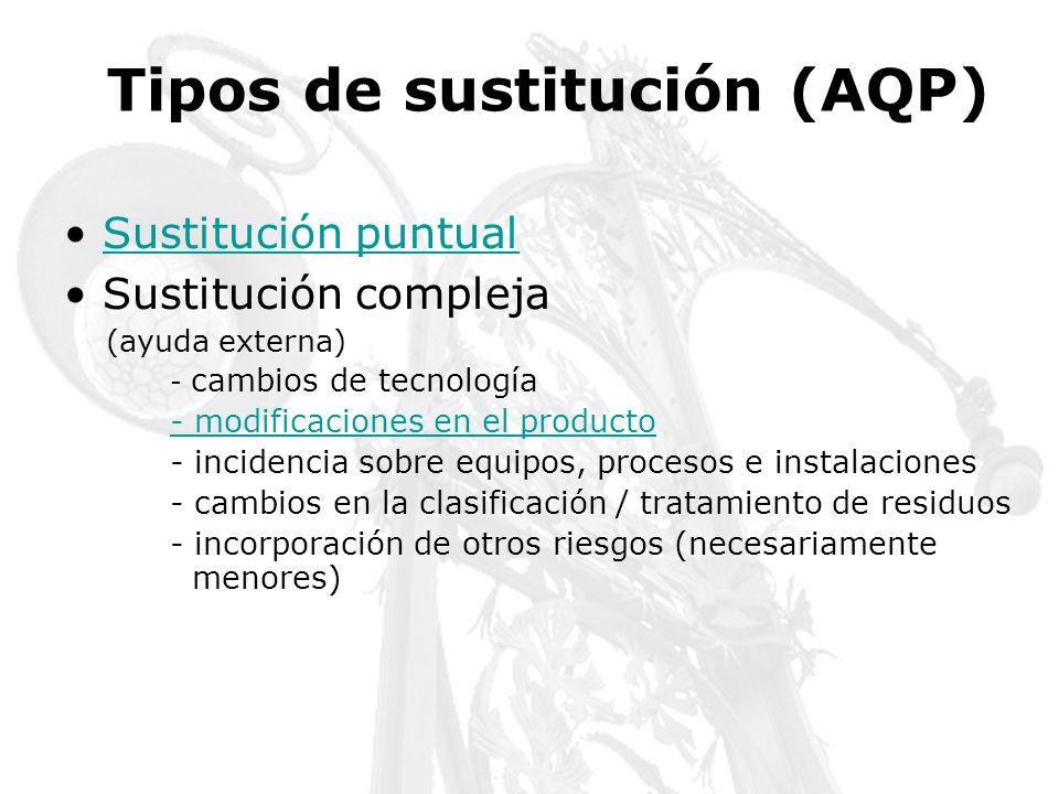 Tipos de sustitución (AQP)