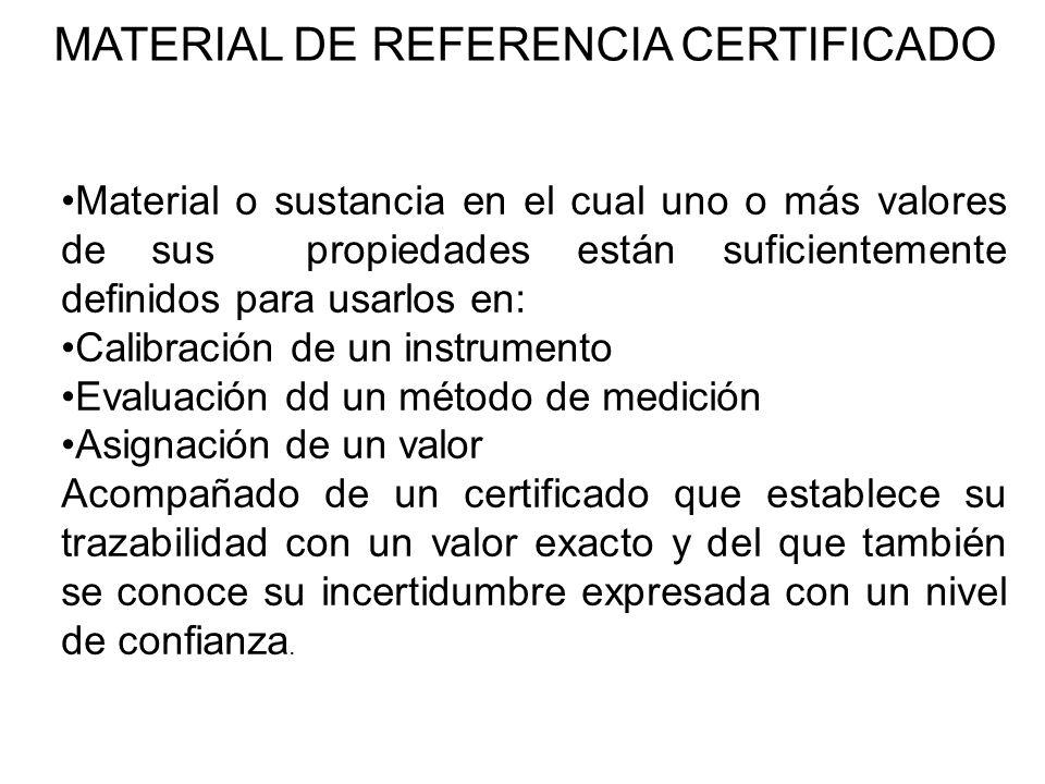 MATERIAL DE REFERENCIA CERTIFICADO
