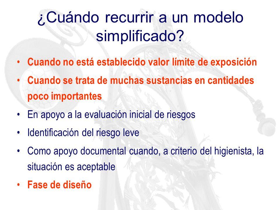 ¿Cuándo recurrir a un modelo simplificado