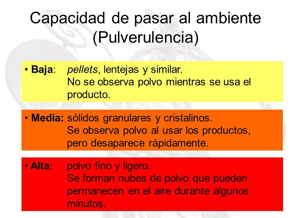 Capacidad de pasar al ambiente (Pulverulencia)
