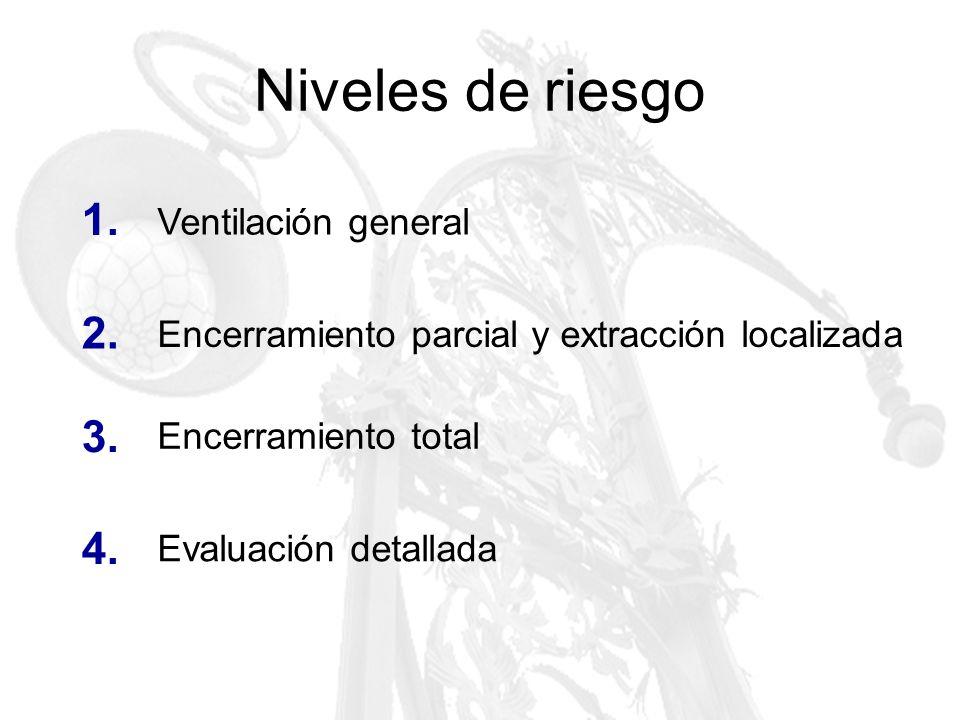 Niveles de riesgo 1. 2. 3. 4. Ventilación general