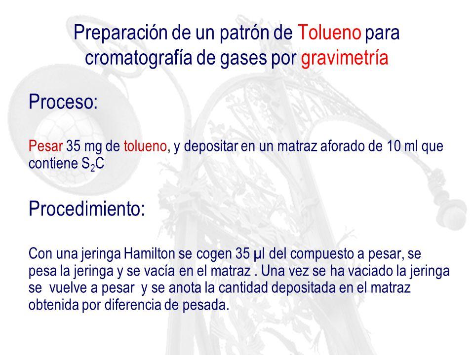Preparación de un patrón de Tolueno para cromatografía de gases por gravimetría