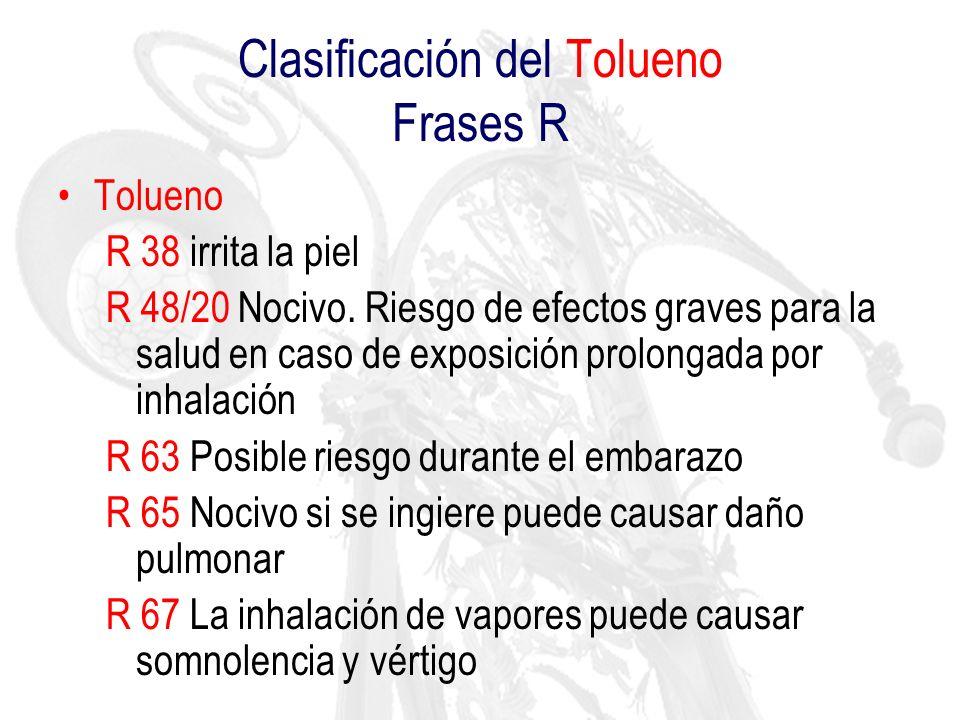 Clasificación del Tolueno Frases R