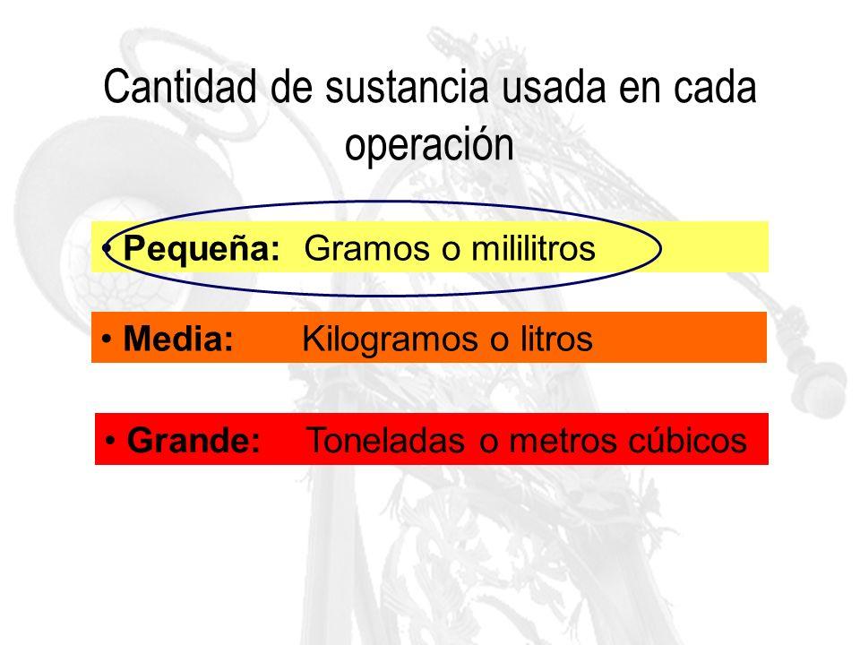 Cantidad de sustancia usada en cada operación