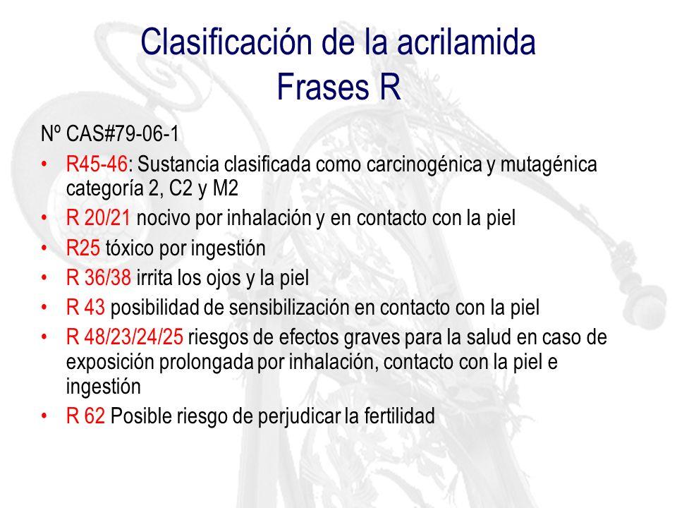 Clasificación de la acrilamida Frases R