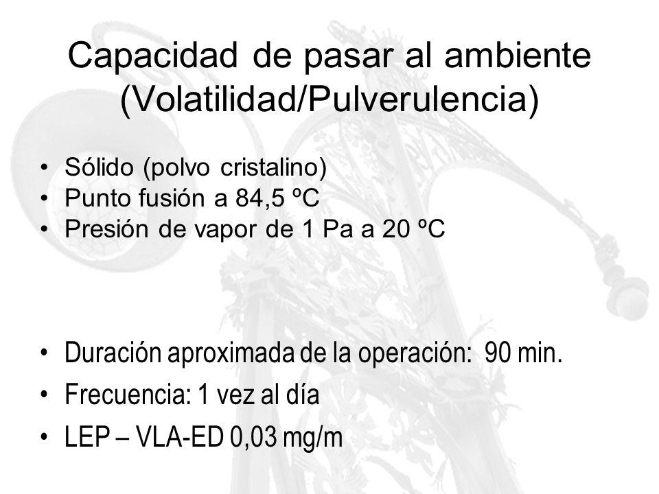 Capacidad de pasar al ambiente (Volatilidad/Pulverulencia)