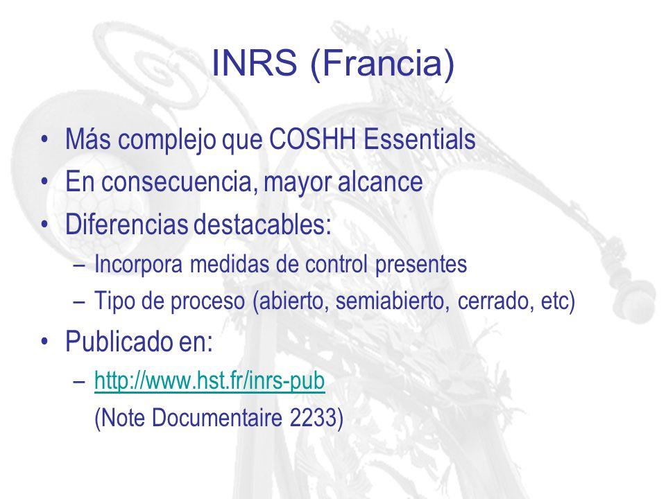 INRS (Francia) Más complejo que COSHH Essentials