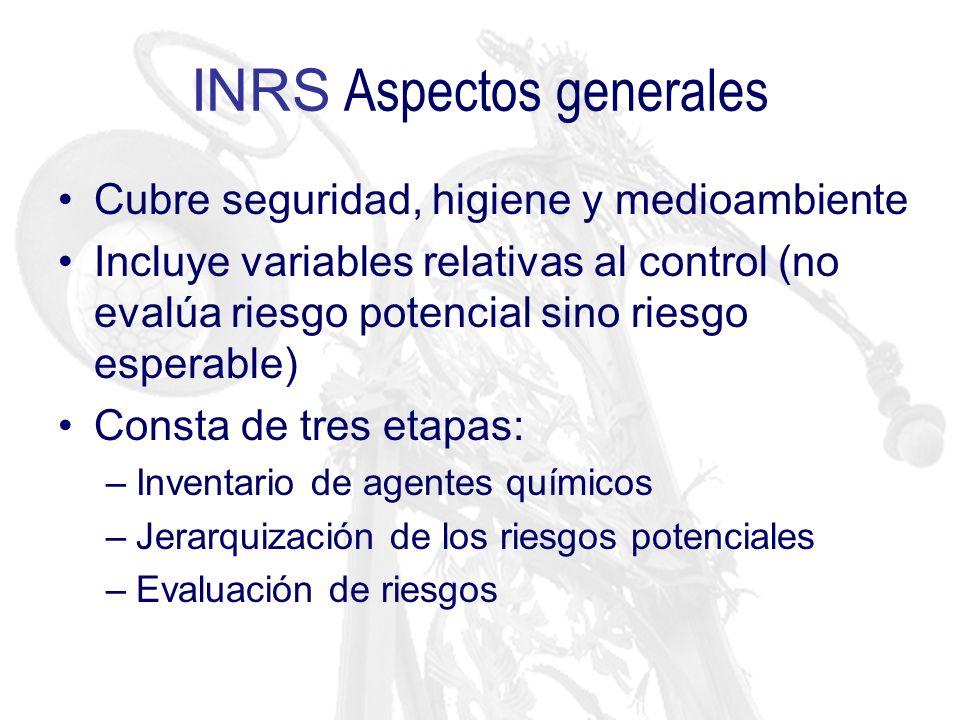 INRS Aspectos generales