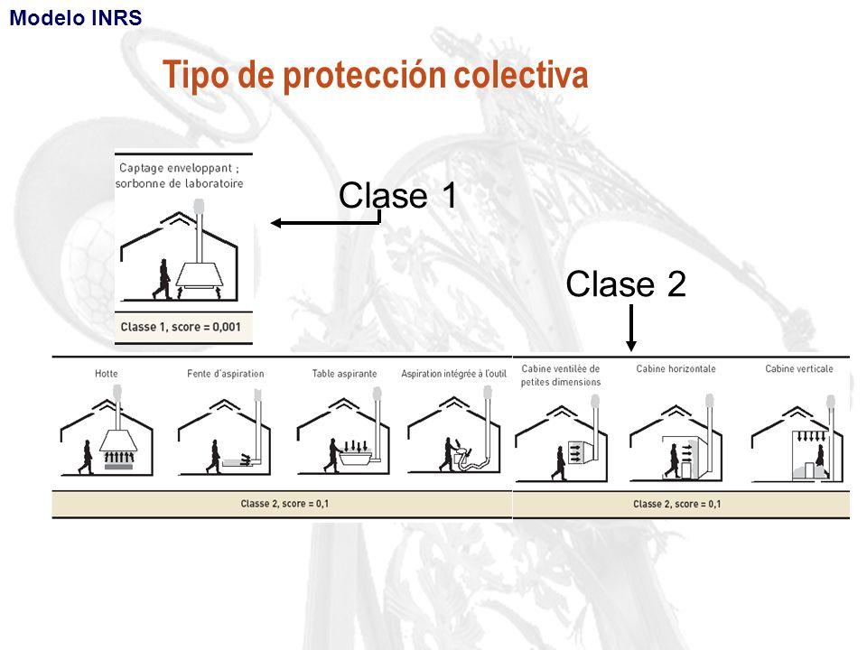 Tipo de protección colectiva