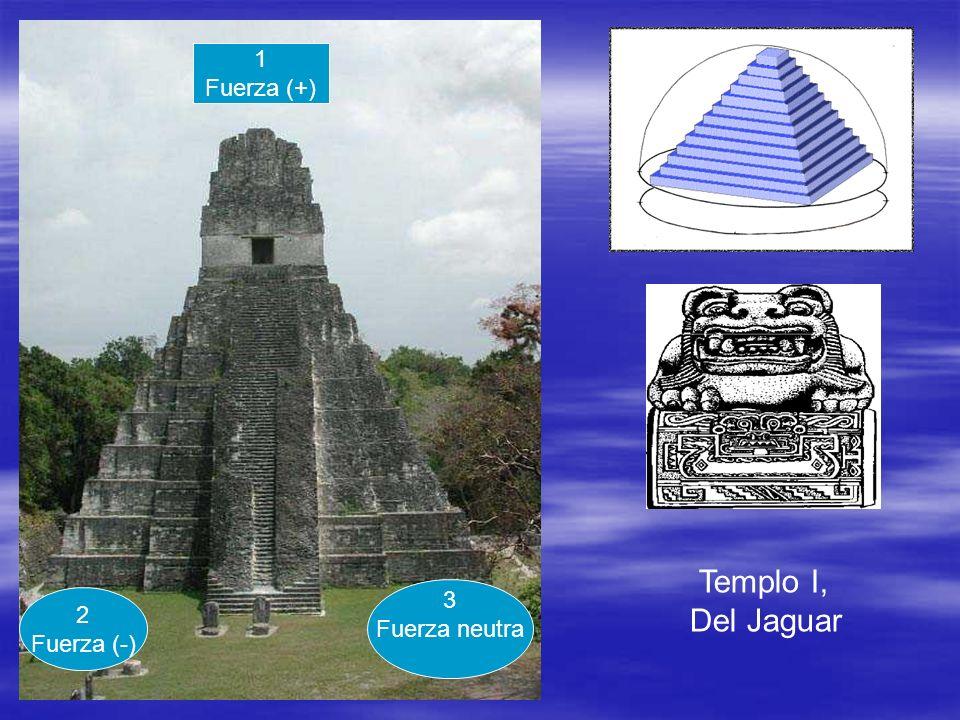 1 Fuerza (+) Templo I, Del Jaguar 3 Fuerza neutra 2 Fuerza (-)