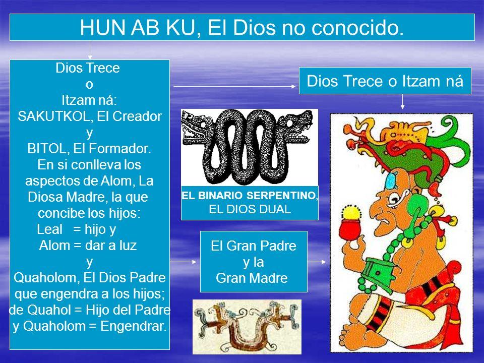 HUN AB KU, El Dios no conocido.