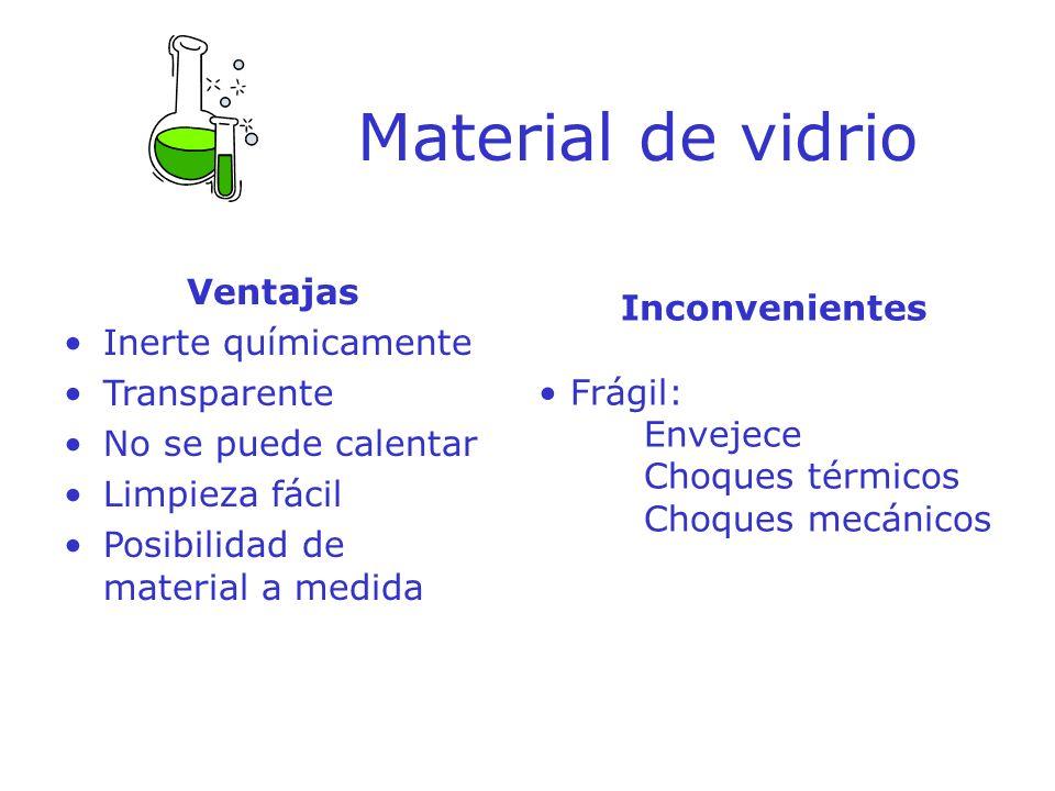 Material de vidrio Ventajas Inconvenientes Inerte químicamente