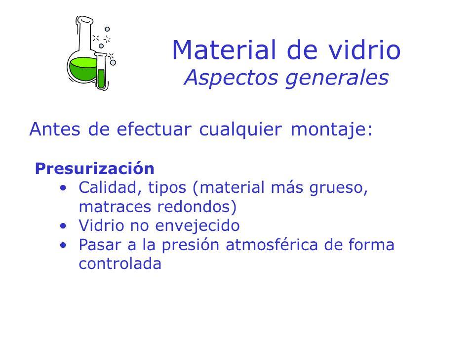 Material de vidrio Aspectos generales
