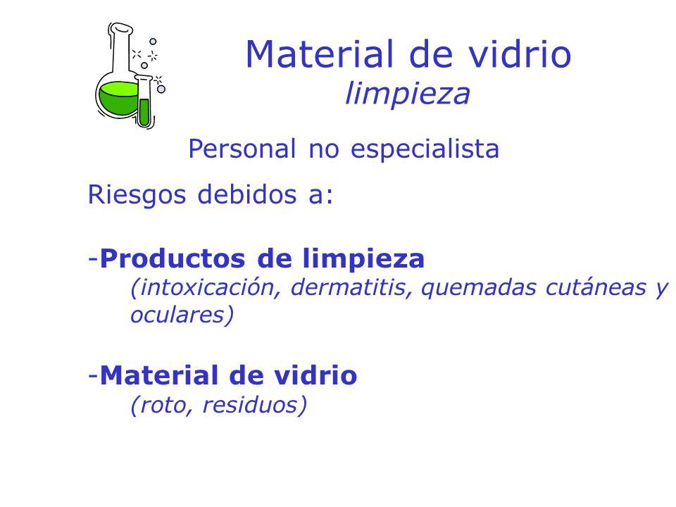 Material de vidrio limpieza