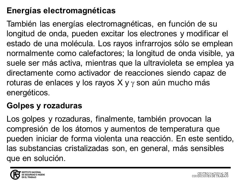 Energías electromagnéticas