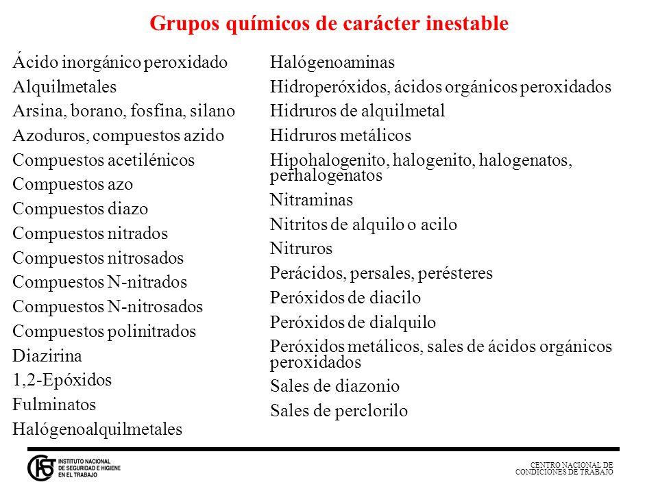 Grupos químicos de carácter inestable