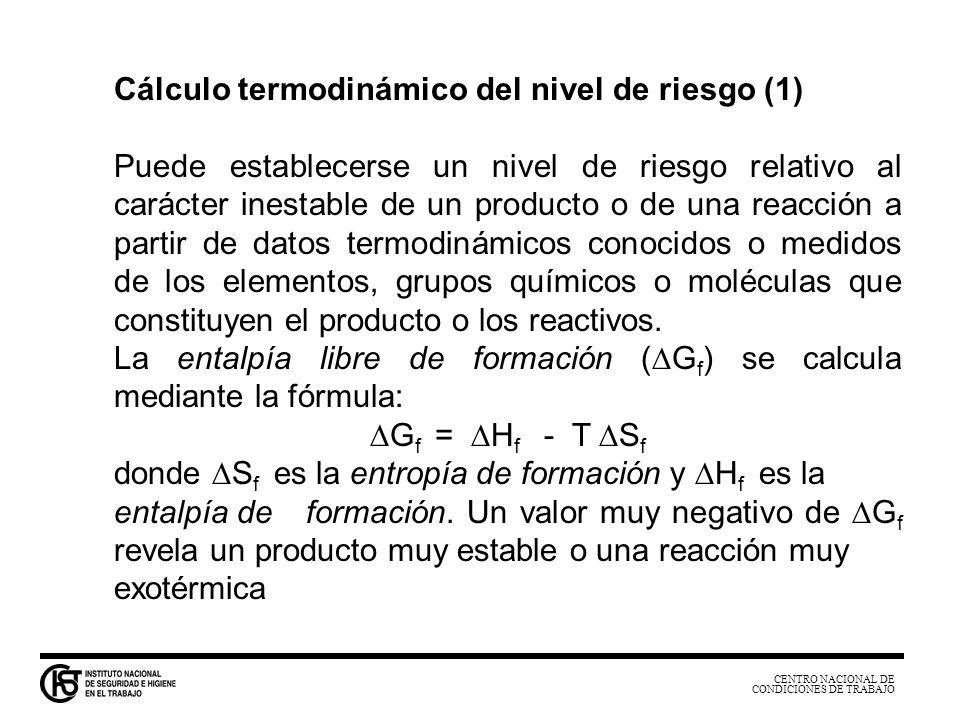 Cálculo termodinámico del nivel de riesgo (1)
