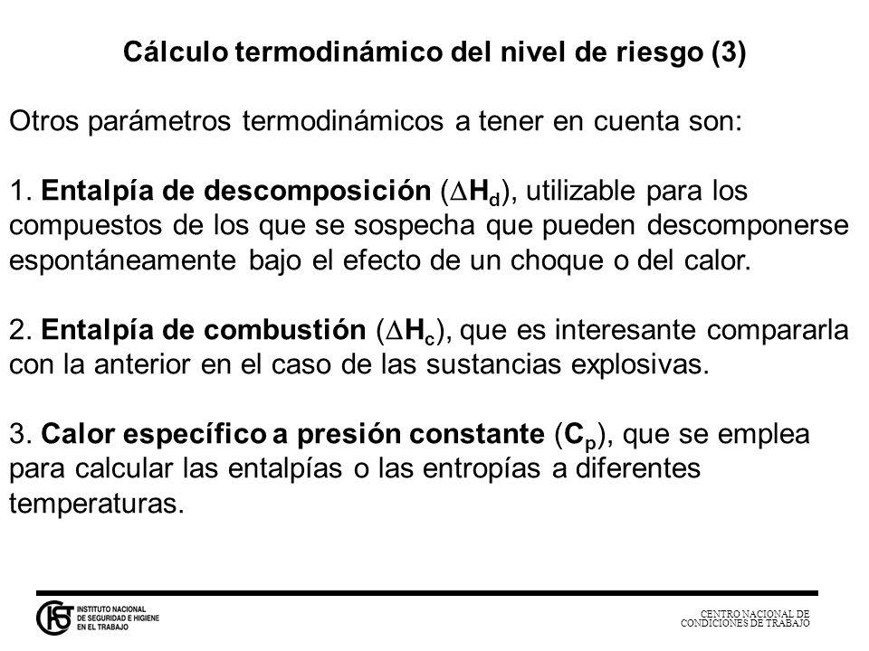 Cálculo termodinámico del nivel de riesgo (3)