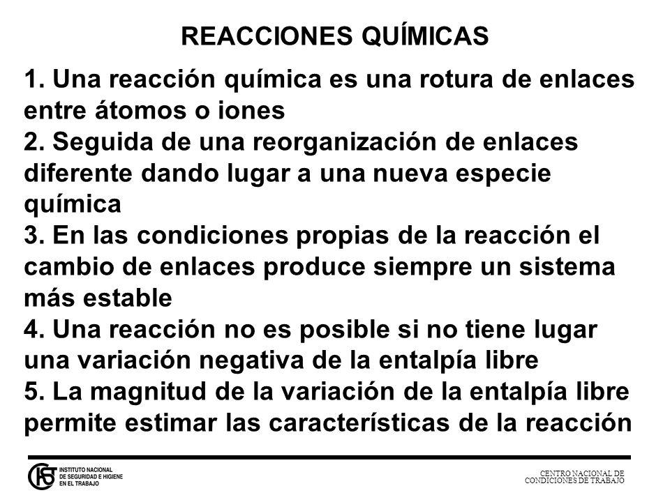 REACCIONES QUÍMICAS 1. Una reacción química es una rotura de enlaces entre átomos o iones.
