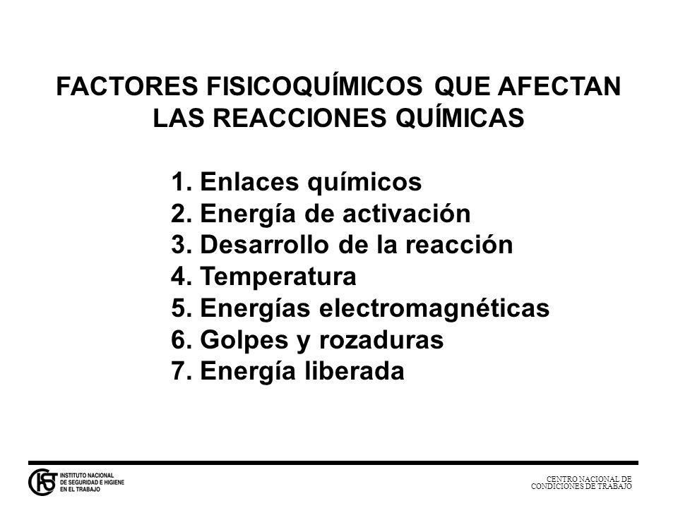 FACTORES FISICOQUÍMICOS QUE AFECTAN LAS REACCIONES QUÍMICAS