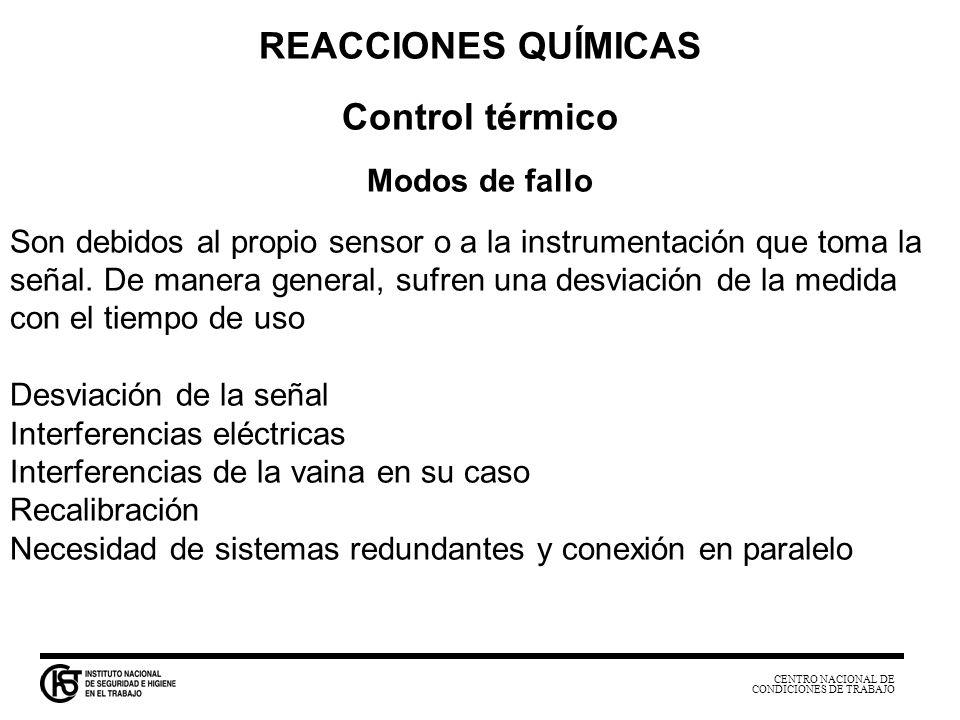 REACCIONES QUÍMICAS Control térmico