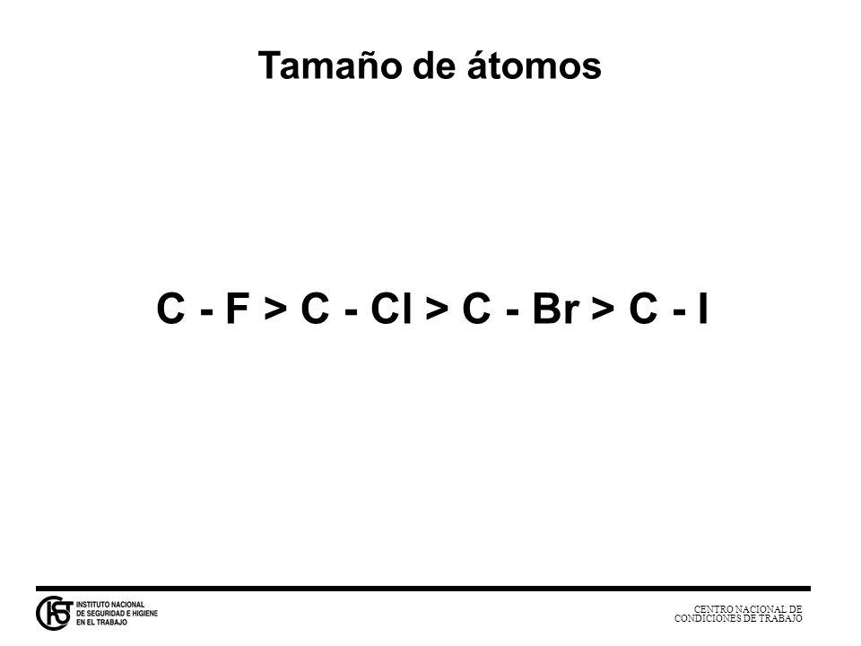 C - F > C - Cl > C - Br > C - I