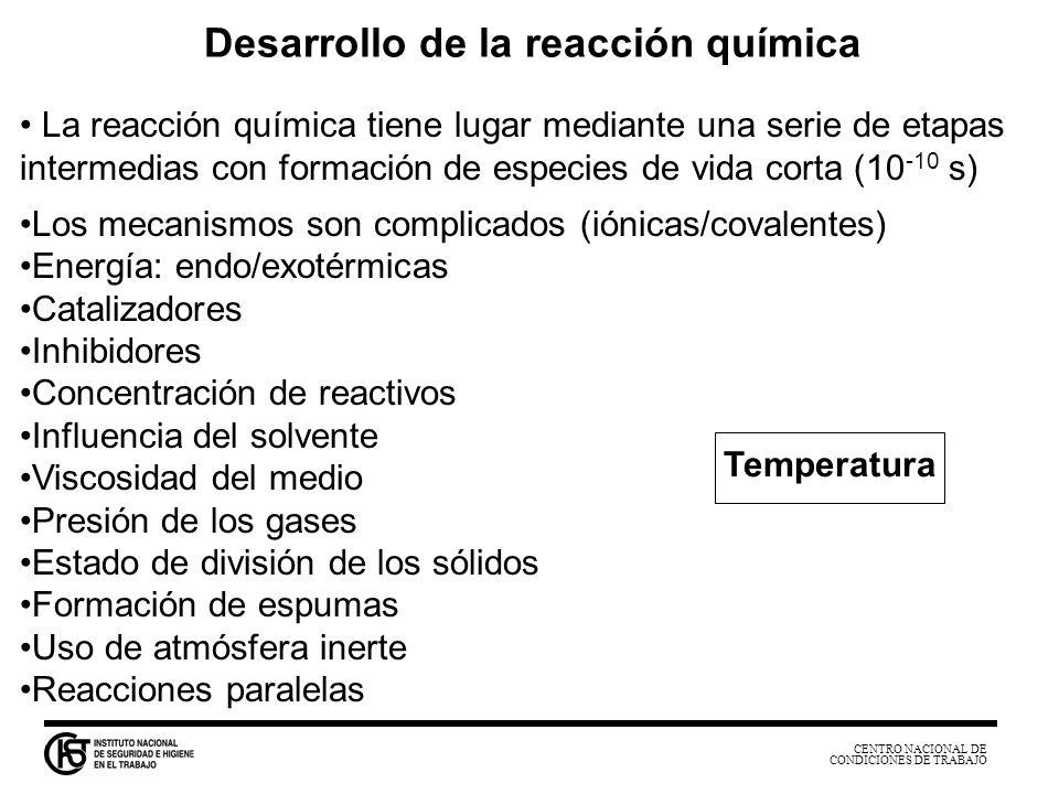Desarrollo de la reacción química