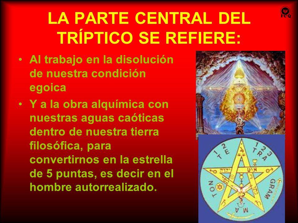 LA PARTE CENTRAL DEL TRÍPTICO SE REFIERE: