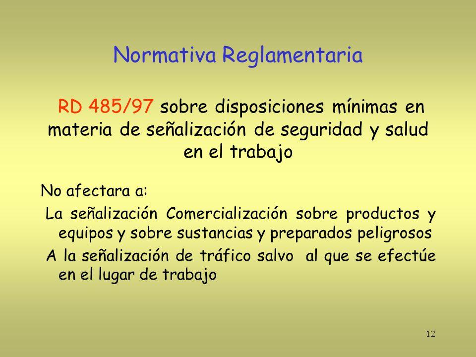 Normativa Reglamentaria RD 485/97 sobre disposiciones mínimas en materia de señalización de seguridad y salud en el trabajo