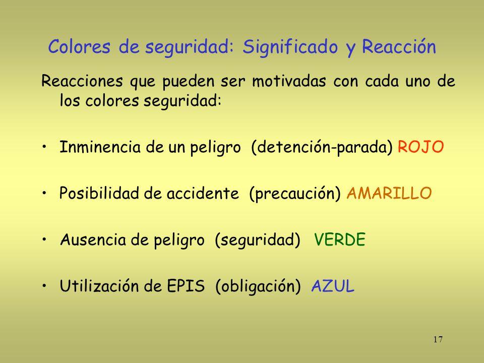 Colores de seguridad: Significado y Reacción