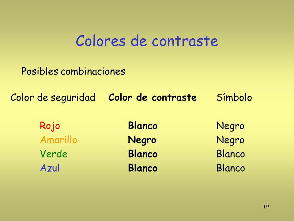 Colores de contraste Color de seguridad Color de contraste Símbolo