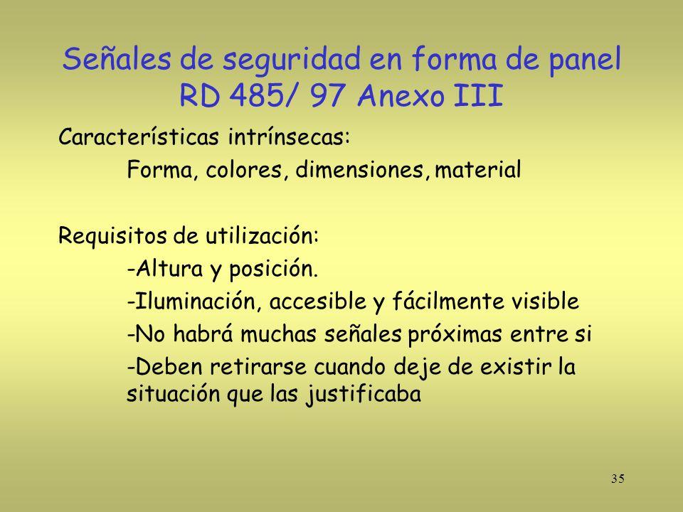 Señales de seguridad en forma de panel RD 485/ 97 Anexo III