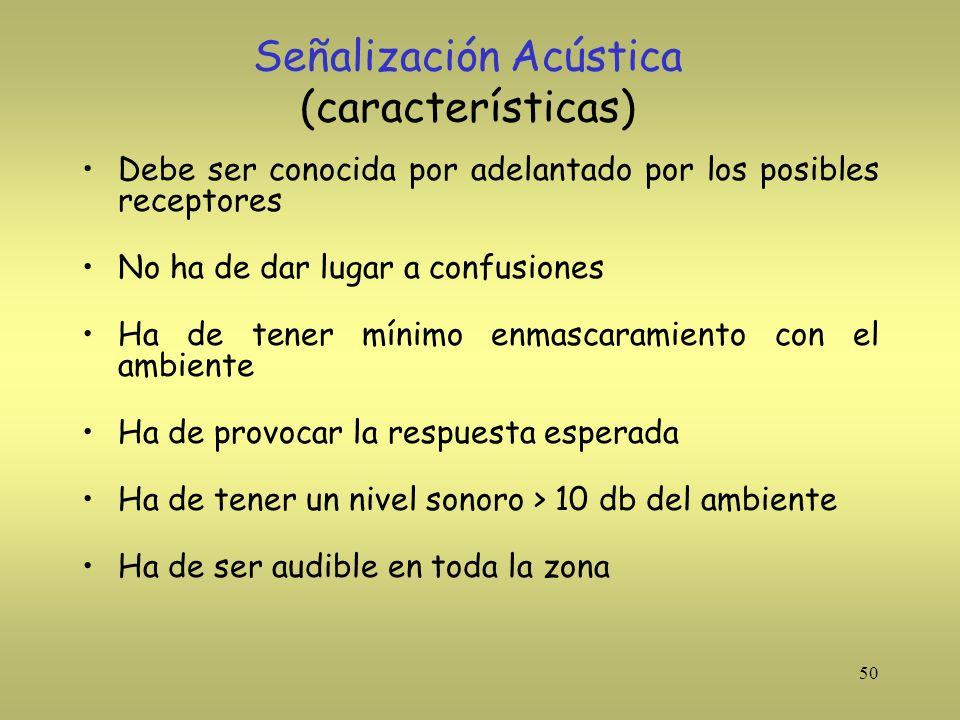 Señalización Acústica (características)
