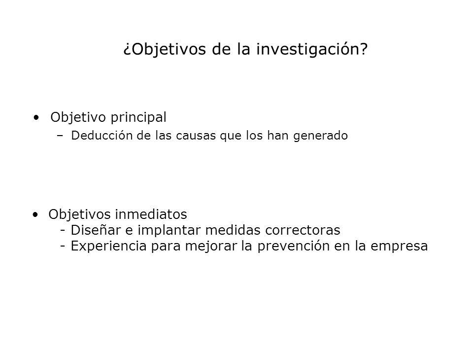 ¿Objetivos de la investigación