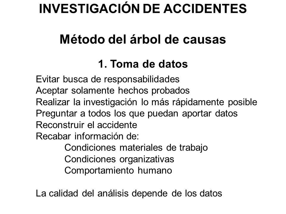 INVESTIGACIÓN DE ACCIDENTES Método del árbol de causas
