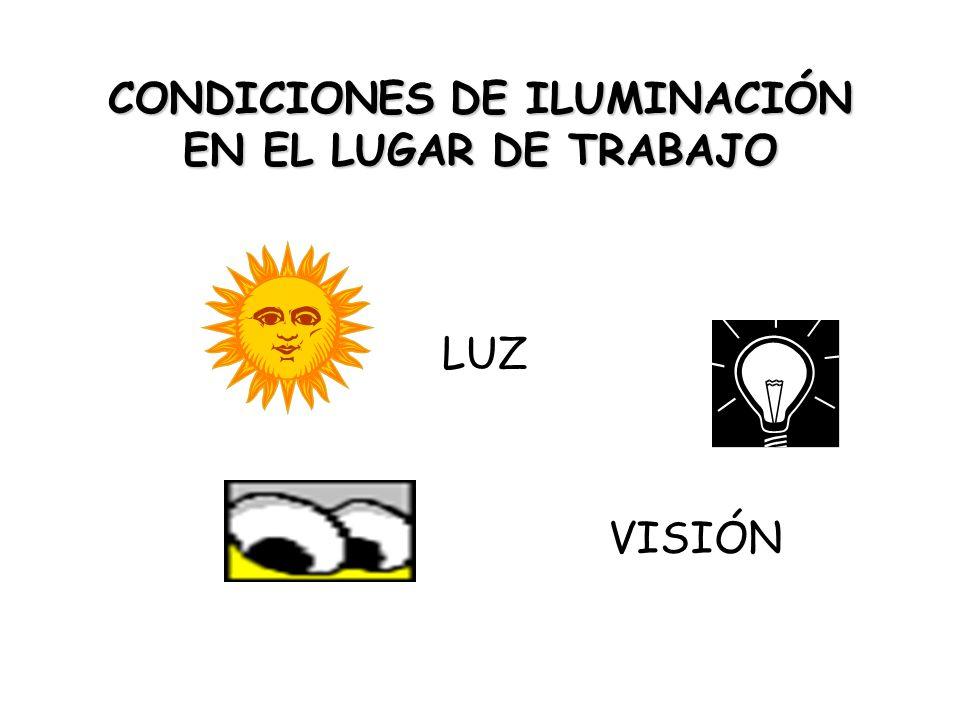 CONDICIONES DE ILUMINACIÓN EN EL LUGAR DE TRABAJO