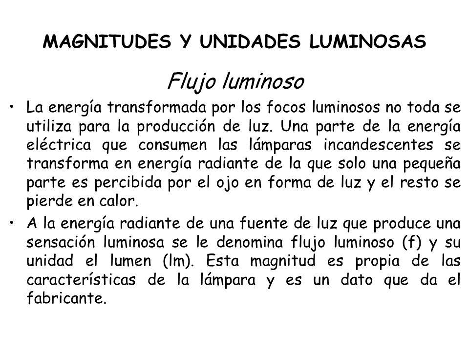 MAGNITUDES Y UNIDADES LUMINOSAS
