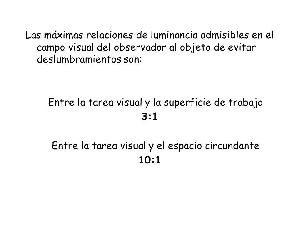 Entre la tarea visual y la superficie de trabajo 3:1