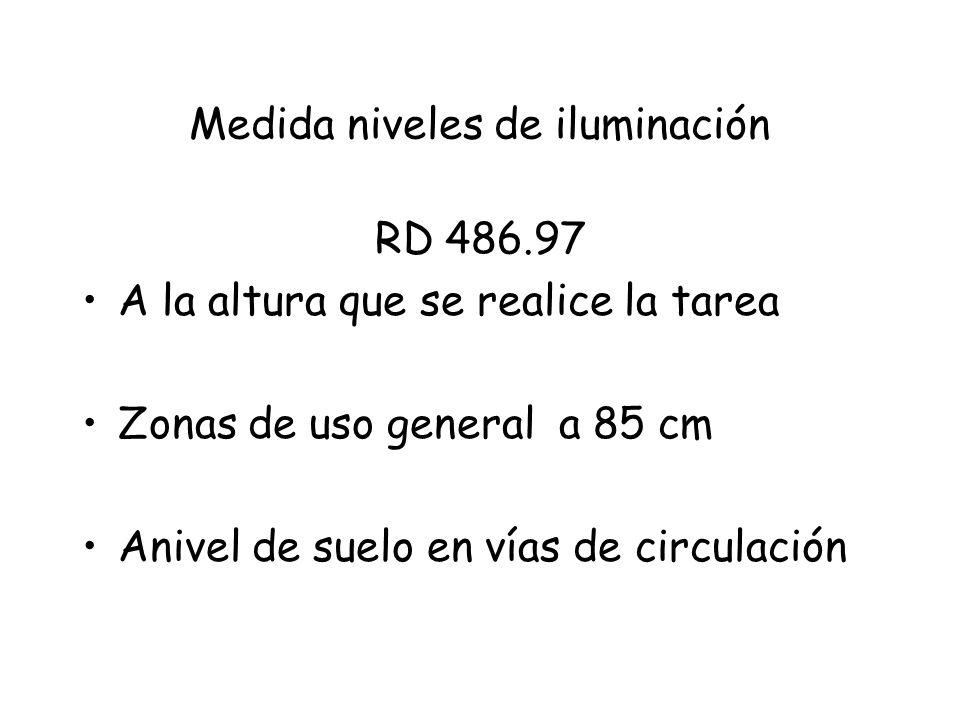 Medida niveles de iluminación