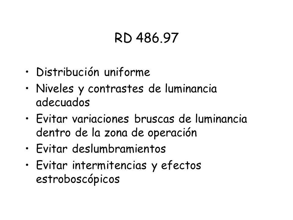 RD 486.97 Distribución uniforme