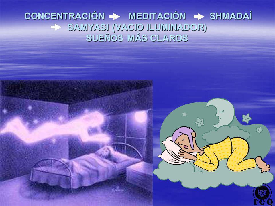 CONCENTRACIÓN MEDITACIÓN SHMADAÍ SAMYASI (VACIO ILUMINADOR) SUEÑOS MÁS CLAROS