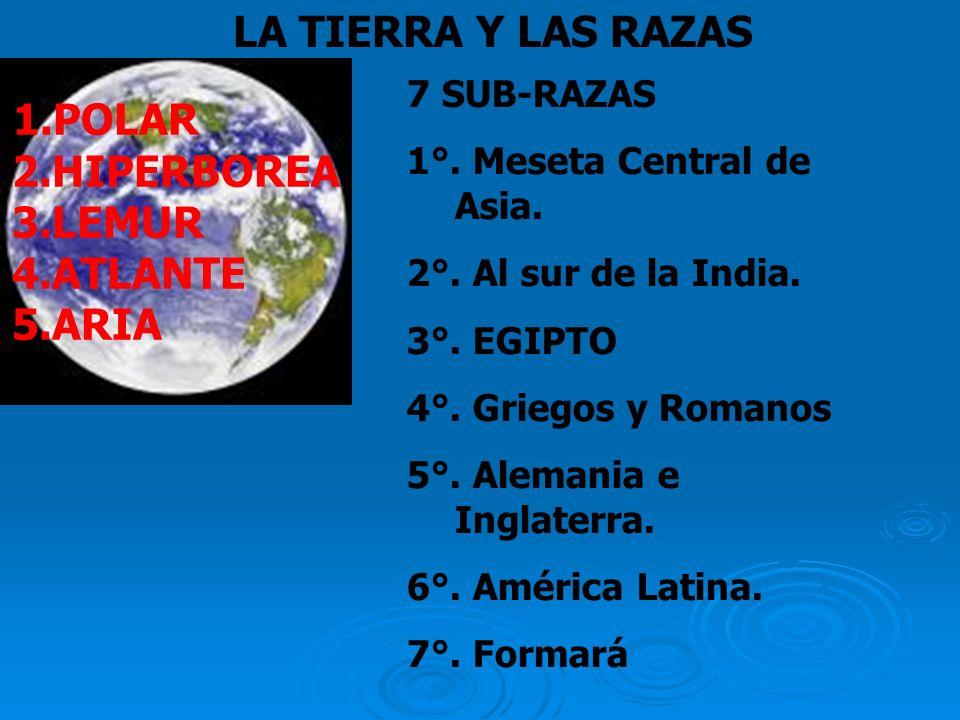 LA TIERRA Y LAS RAZAS 7 SUB-RAZAS 1°. Meseta Central de Asia.