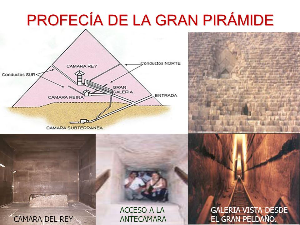 PROFECÍA DE LA GRAN PIRÁMIDE