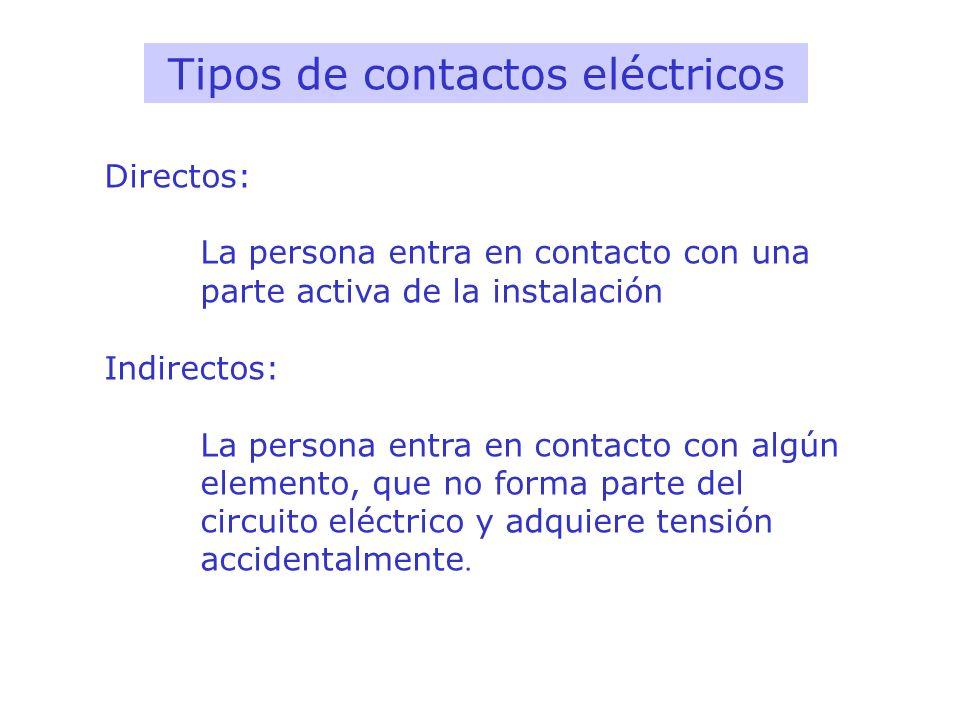 Tipos de contactos eléctricos