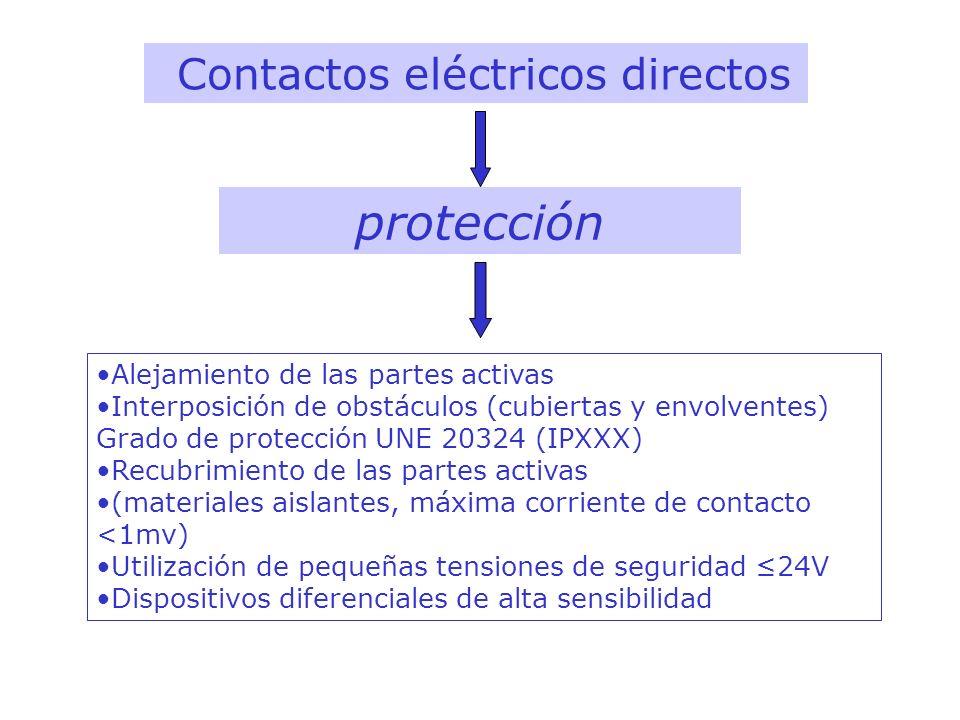Contactos eléctricos directos
