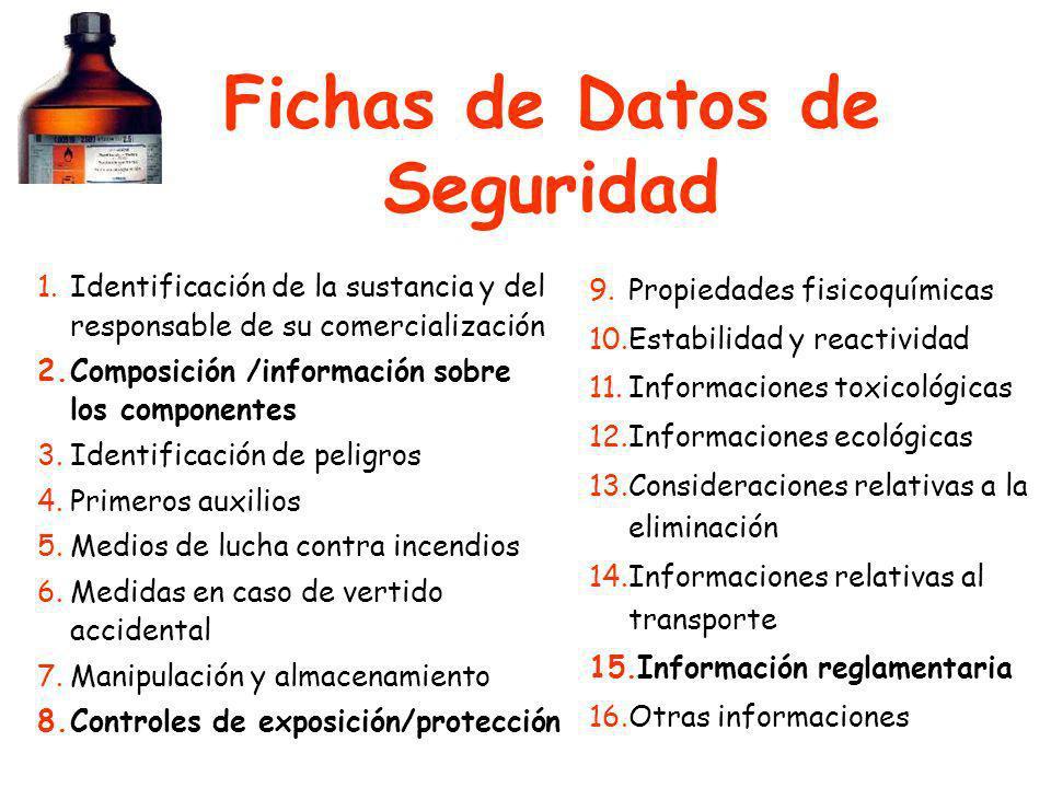 Fichas de Datos de Seguridad
