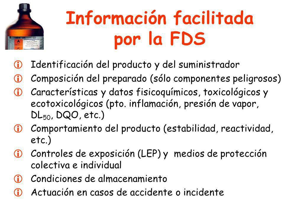 Información facilitada por la FDS